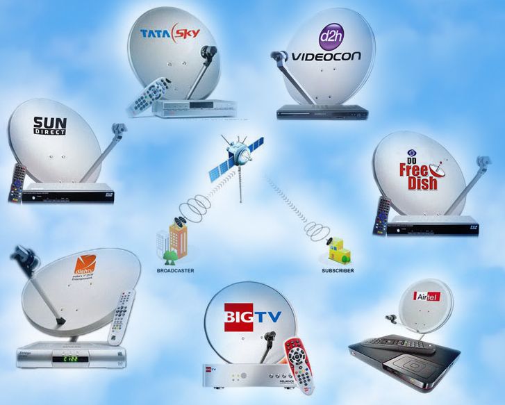 Indian DTH Operators: Evolve to differentiate | STL Blog