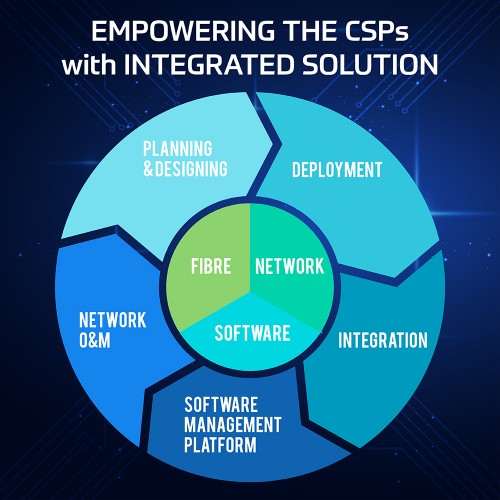 EMPOWERING-THE-CSPs-with-INTEGRATED-SOLUTION