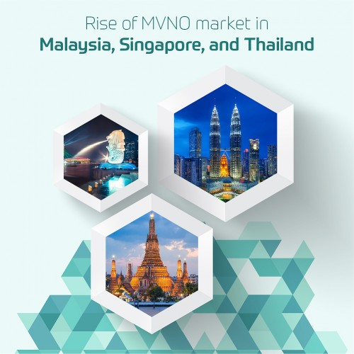 Rise of MVNO market in Malaysia, Singapore, and Thailand