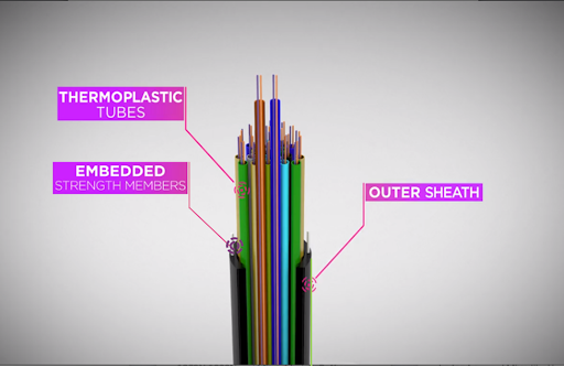 Indicium Lite™ Retractable Cable & Its Role in FTTx Deployment