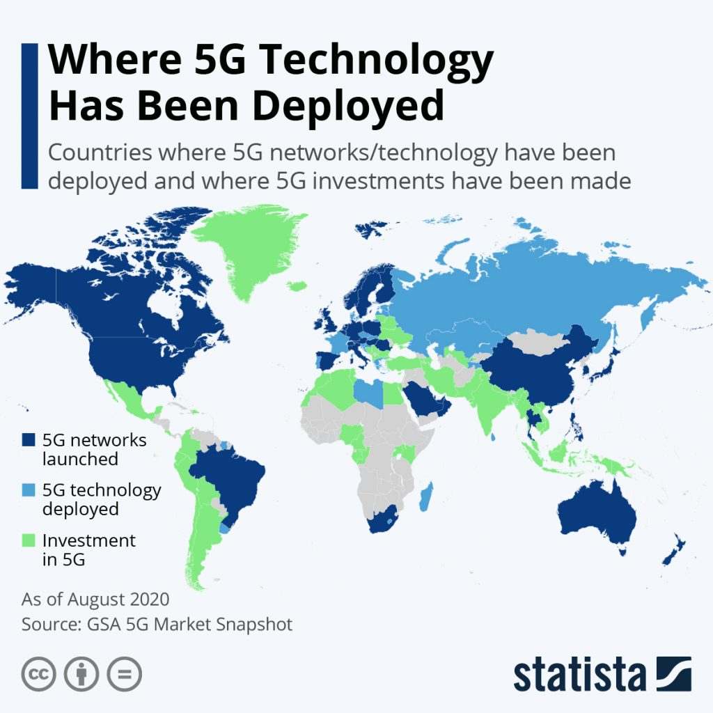 Where 5G technology has been deployed