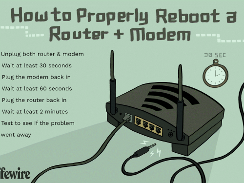 How to Reboot a Wifi Router and Modem
