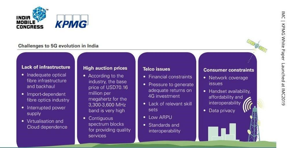 KPMG : Challenged to 5G Evolution in India