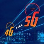 5G for a hyper connected world